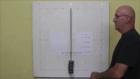 Hooke's Law Experiment